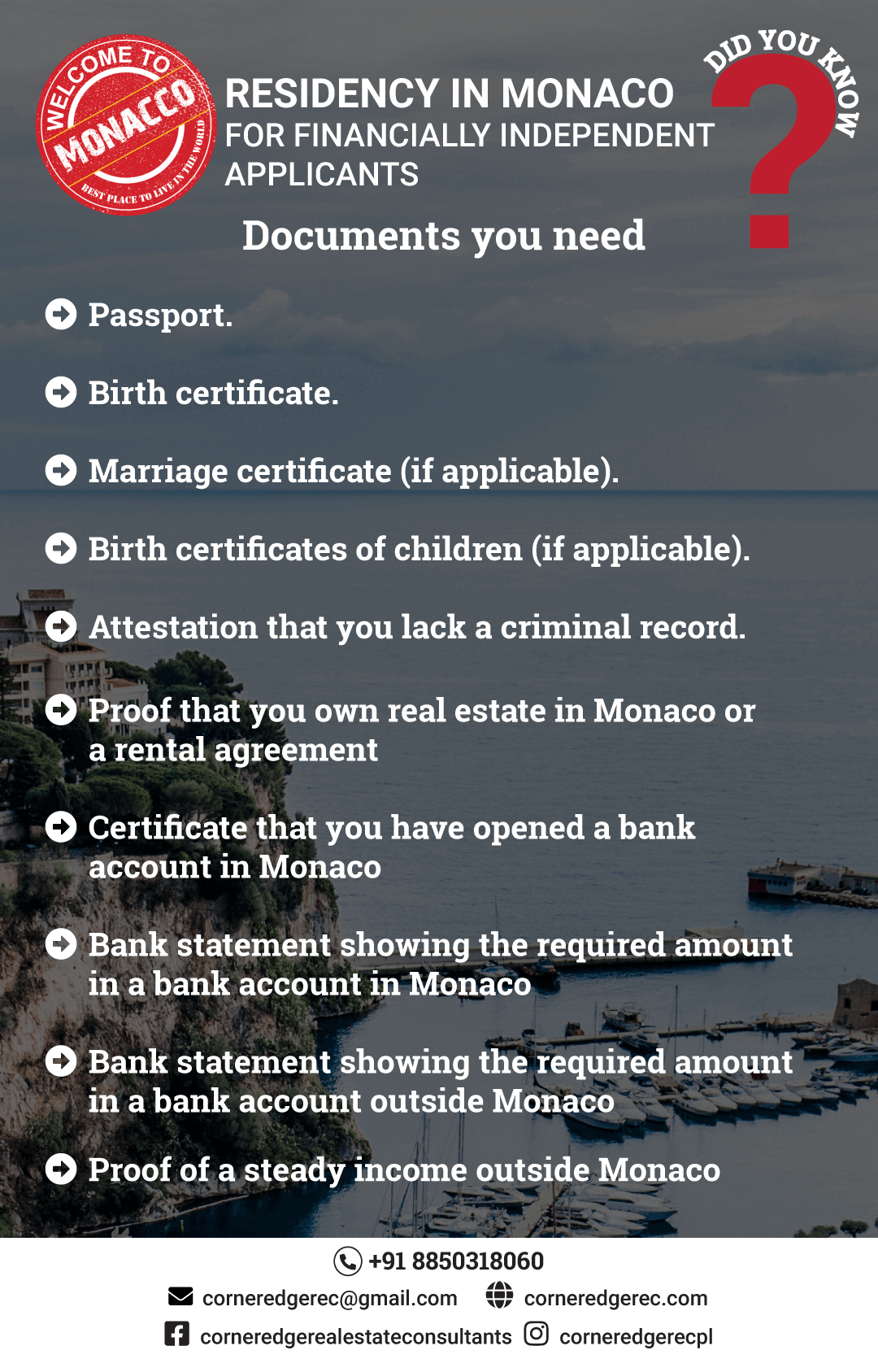 Documents for Monaco Permanent Residency for Financially Independent Applicants