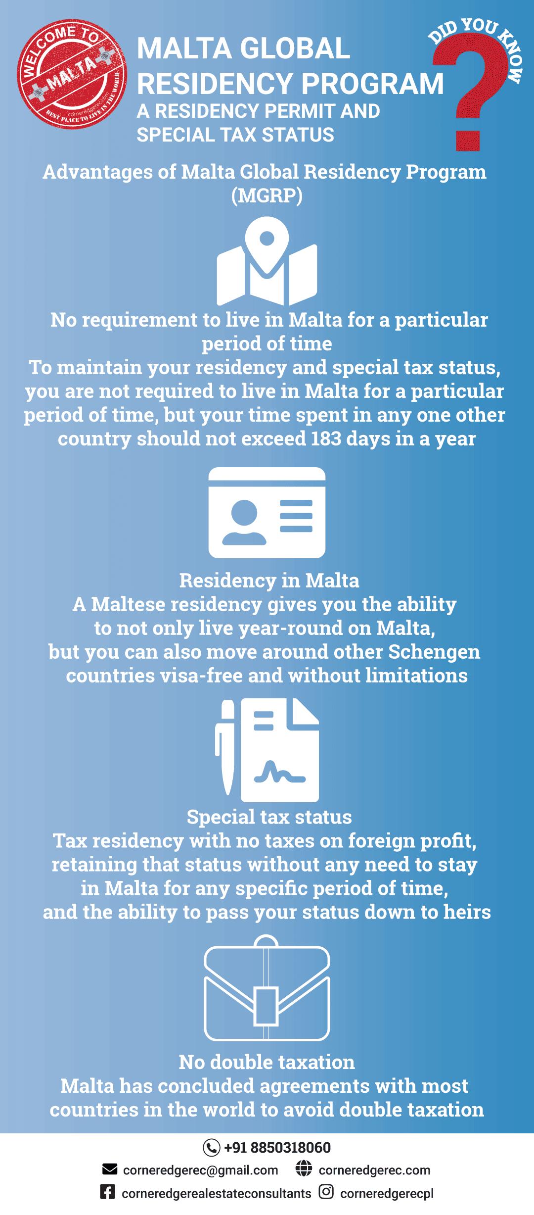 Malta Global Residency Program - Advantages