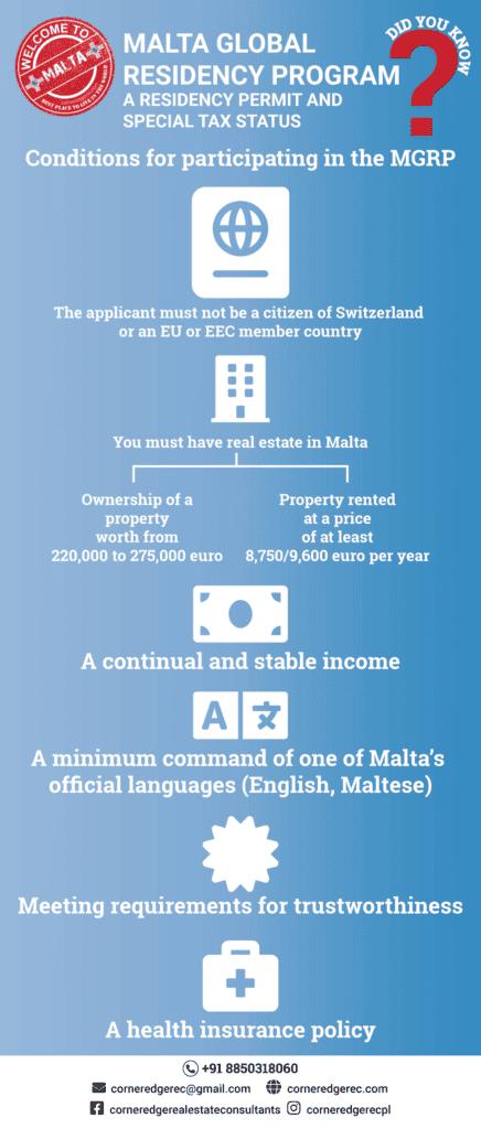 Malta Global Residency Program - Conditions