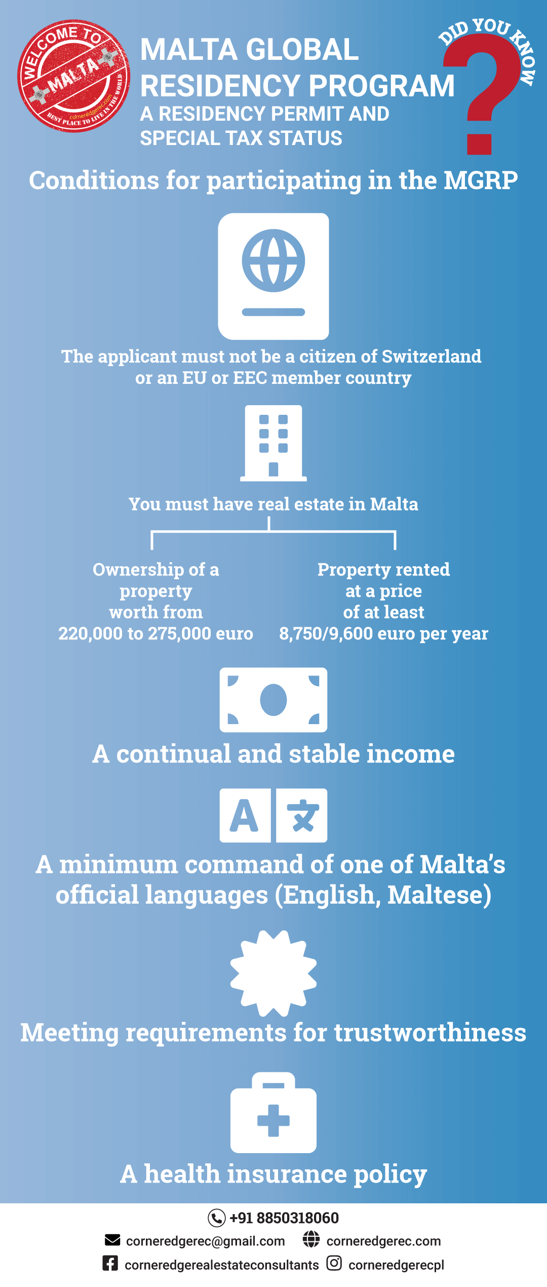 Malta Global Residency Program - Conditions