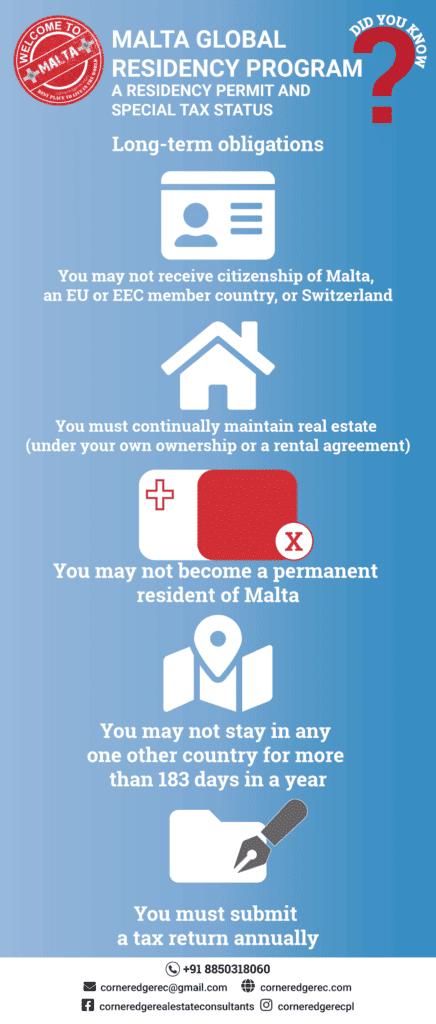 Malta Global Residency Program - Long Term Obligations