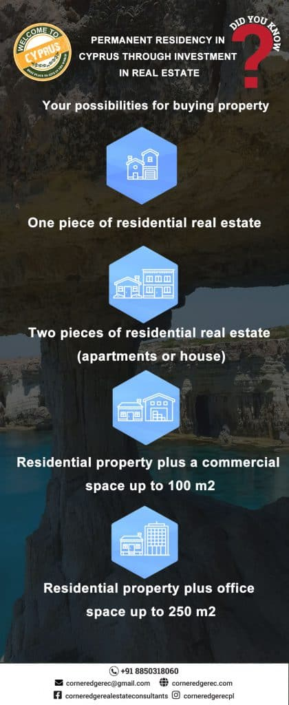 PR of Cyprus Through Real Estate - What the Possibilities (3)