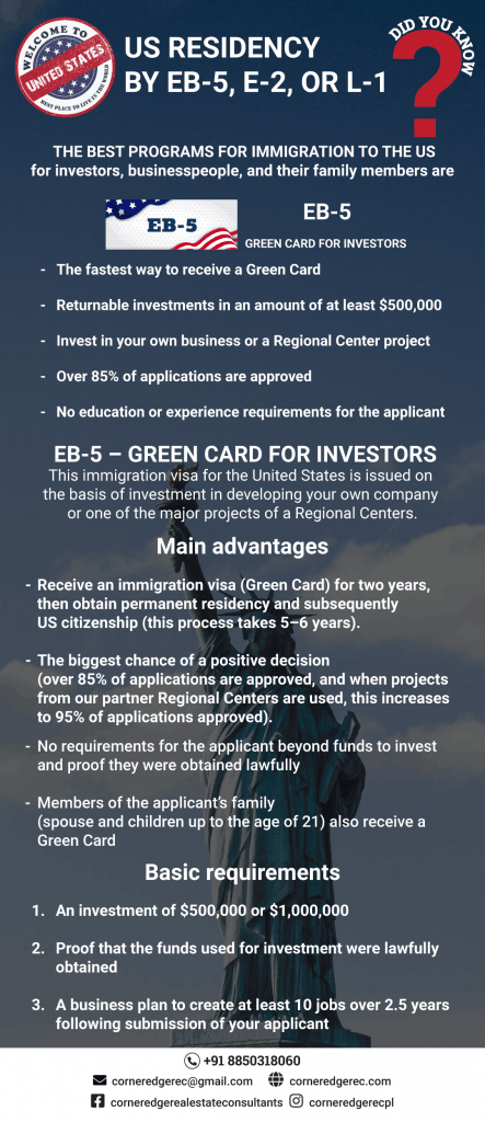 USA Residency By EB-5 - Green Card for Investors